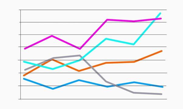 売上の折れ線グラフのイメージ
