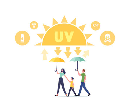 Uv Radiation, Solar Ultraviolet Protection Concept. Family Mother, Father and Child Walk with Umbrella under Sunlight