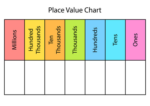 Place Value Chart blank template worksheet. Clipart image