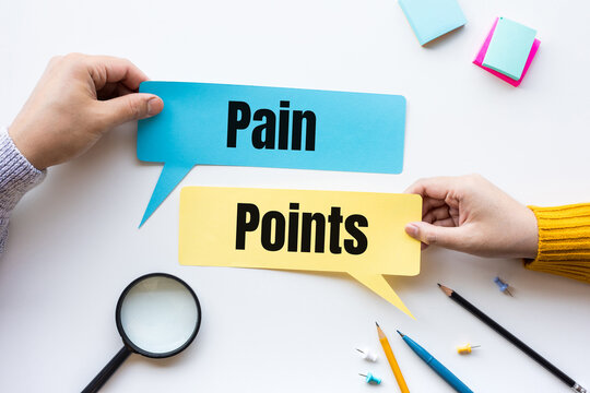 Business pain point and  marketing concepts.plan and strategy