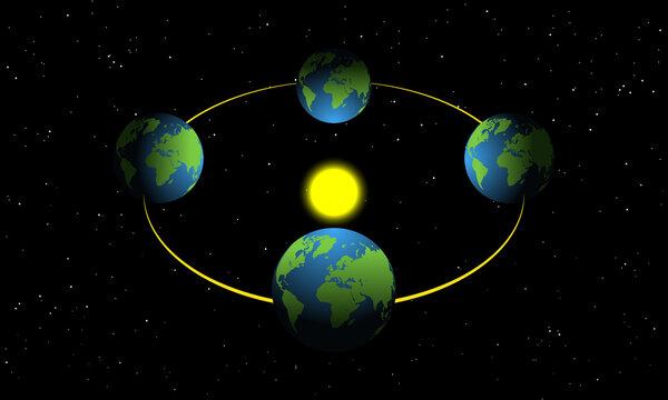 Equinox and solstice realistic vector illustration.