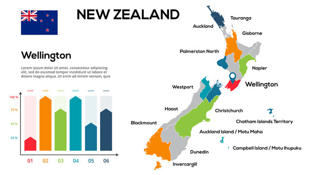 New Zealand map. Image of a global map in the form of regions of New Zealand regions. Country flag. Infographic timeline. Easy to edit