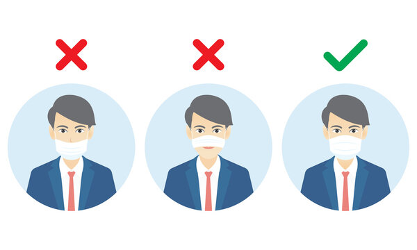 Men are showing the wrong and correct way to wear face protective masks to protect against viruses, germs and air pollution. Stop the infection. Health care concept. Vector illustration.