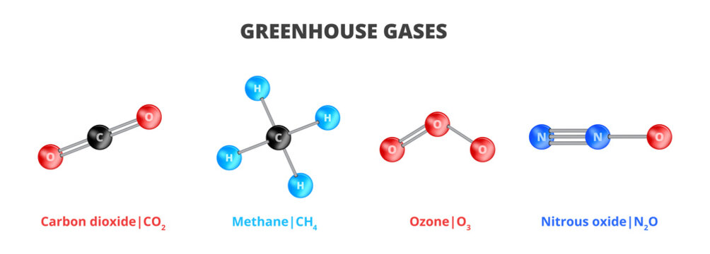 Vector molecules of four greenhouse gases. Carbon dioxide CO2, methane CH4, ozone O3, nitrous oxide N2O, which absorb and emit IR radiation. GHG causing the greenhouse effect. Environmental problem.
