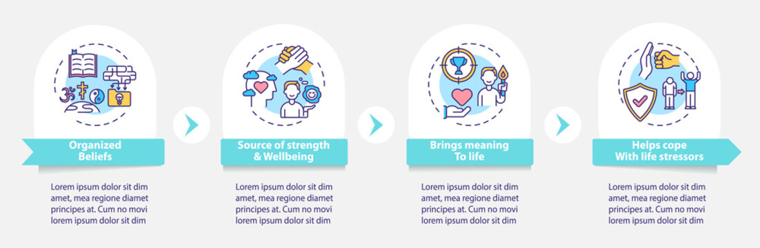 Source of wellness in religion vector infographic template. Organized beliefs presentation design elements. Data visualization with 4 steps. Process timeline chart. Workflow layout with linear icons