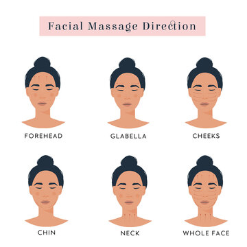 Infographic of facial yoga. Massage direction for Natural Rose Quartz Stone Scraper, Gua Sha. Woman portrait for face massage. Acupuncture, lifting anti aging, wrinkle remover beauty method. Vector.