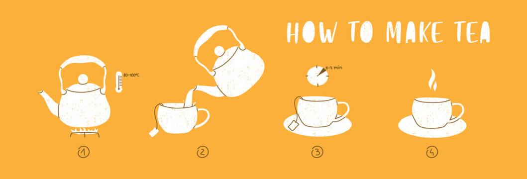 How to make tea. Step-by-step instructions for brewing tea. Vector hand drawn illustration on a yellow background.