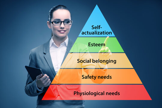 Businessman pressing to Maslow hierarchy of needs