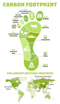 Carbon footprint infographic. CO2 ecological footprint. Greenhouse gas emission by sector. Environmental and climate change concept. The largest emitting countries