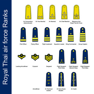 Royal Thai air force ranks set in drawing style isolated vector. Hand drawn object illustration for your presentation, teaching materials or others.