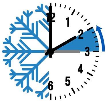 Zeitumstellung in Europa. Umstellung im Oktober von Sommerzeit auf Winter oder Normalzeit als vektor. Auf einem isolierten weißen hintergrund.