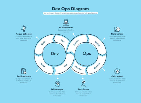 Hand drawn infographic for DevOps diagram with 8 process steps - blue version. Flat design, easy to use for your website or presentation.