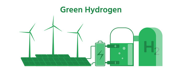 Obraz Getting green hydrogen from renewable energy sources. Vector illustration  - fototapety do salonu