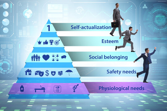 Concept of Maslow hierarchy of needs with businessman