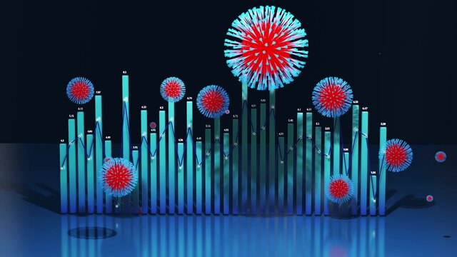 3d render. 3d abstract graph of columns or bars around which coronaviruses like covid-19 fly. 3d infographic background. Numbers over columns. Fluctuations during pandemic