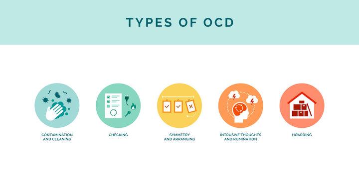 Types of OCD mental disease
