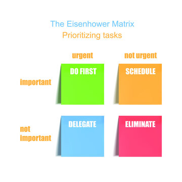 Vector Eisenhower matrix template, colorful memo stickers, making decisions concept, important and not important tasks.