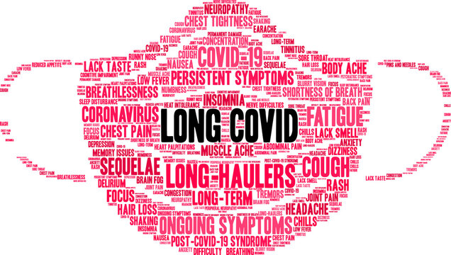 Long COVID Word Cloud on a white background.