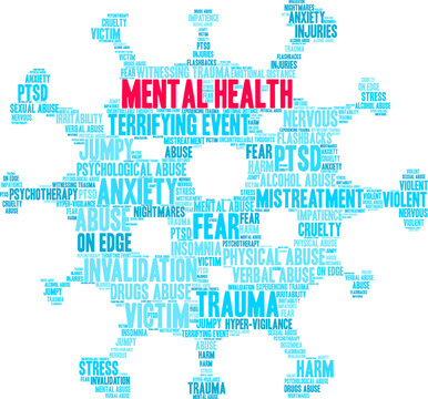 Mental Health and COVID 19 Word Cloud on a white background.