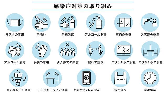 【そのまま使える】スーパーや店で使える感染対策の取り組みアイコン ピクトグラム