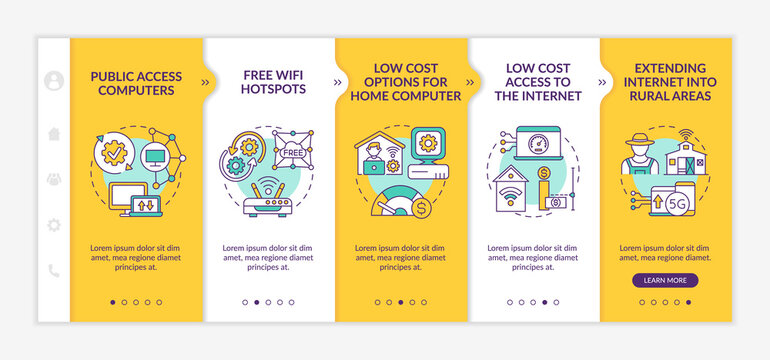 Digital inclusion improvement onboarding vector template. Responsive mobile website with icons. Web page walkthrough 5 step screens. Digitalization color concept with linear illustrations