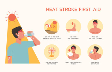 Infographic of heatstroke first aid or treatment with man drinking water bottle on hot weather, vector flat design illustration