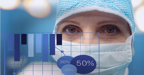 Bar chart over surgeon in a mask, healthcare and medical professionals concepts