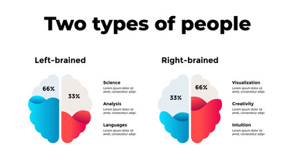 Fototapeta Human brain Infographic. Left-brained and right-brained types of people. Vector slide template. Creative conceptual illustration.  obraz