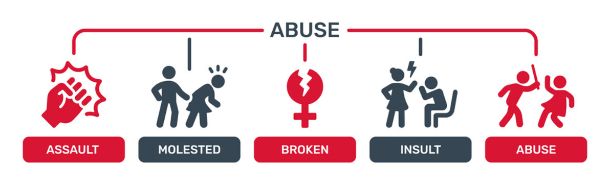 Sexual abuse, harassment, violence vector icons set. contain assault, molested, broken, insult and abuse icon.