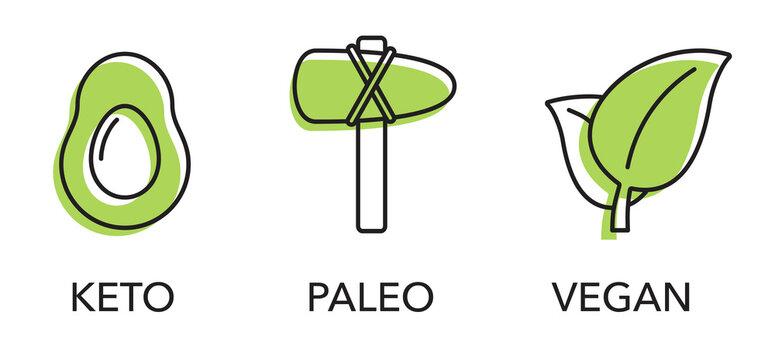 Labeling of diet types - Keto, Paleo, Vegan.
