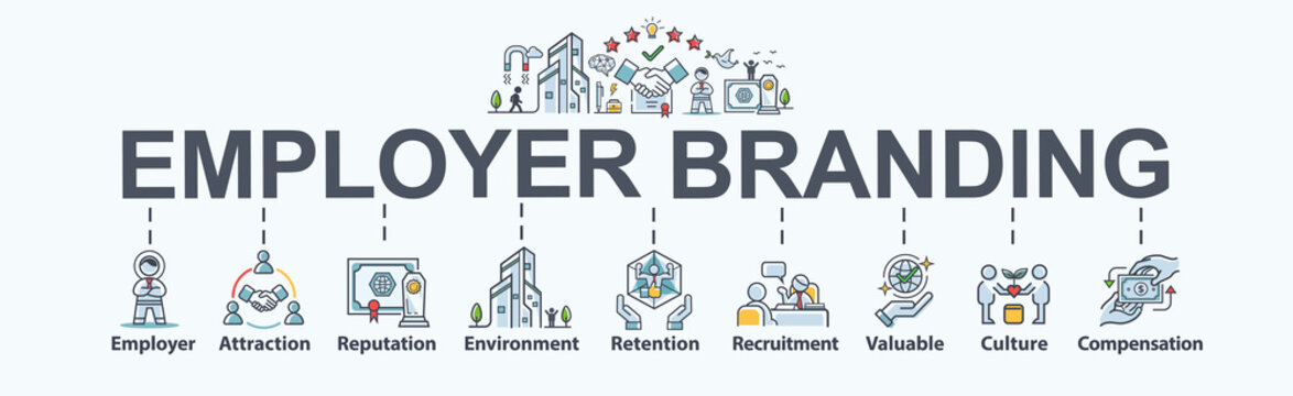 Employer branding banner web icon for business and organization, attraction, reputation, environment, recruitment, retention, culture and compensation. Flat cartoon vector infographic.
