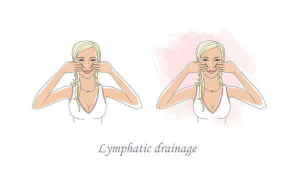 Self-massage and improvement of microcirculation. Lymphatic drainage of the face. The girl taps her fingers on her lips. Illustration isolated on white background.