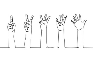 Continuous one line of hands showing one to five fingers count signs in silhouette on a white background. Linear stylized.Minimalist.