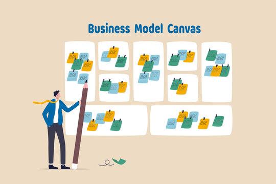 Writing business model, entrepreneur plan for starting new business, present or brainstorm to get success ideas concept, smart businessman holding pencil after finish writing business model canvas.