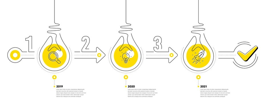 Lightbulb journey path infographics. Business Infographic template. Timeline with 3 steps. Workflow process diagram with Research, Idea bulb and Startup rocket line icons. Vector
