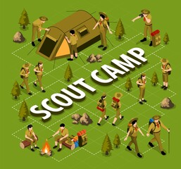 Fototapeta Scout Camp Isometric Flowchart obraz