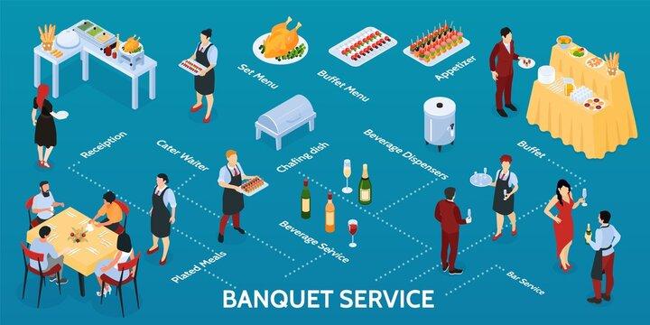 Banquet Service Isometric Infographics