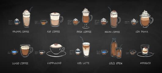 Infographic illustration set of Coffee Drinks