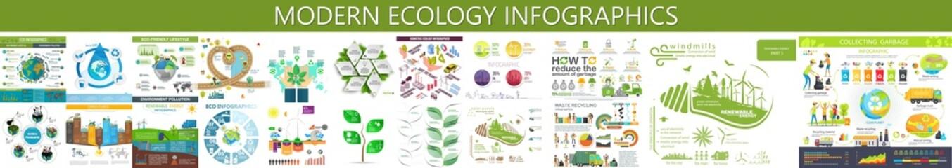 Fototapeta Modern ecology infographics. Green ecology info graphics, environment, ecology infographic elements. Environmental risks, ecosystem. Template. obraz