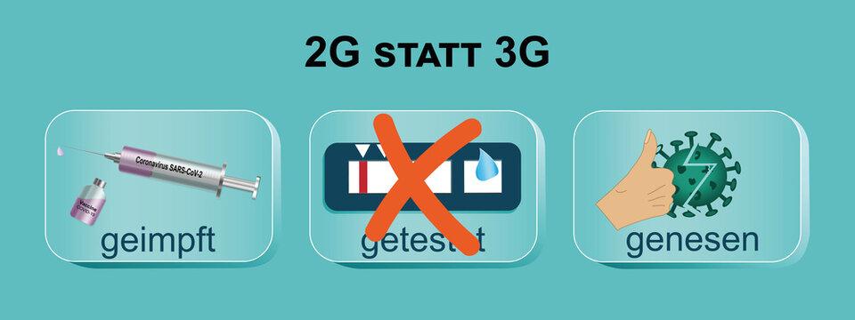 2G statt 3G. Hinweisschilder mit geimpft, genesen und durchgestrichenes getestet.
