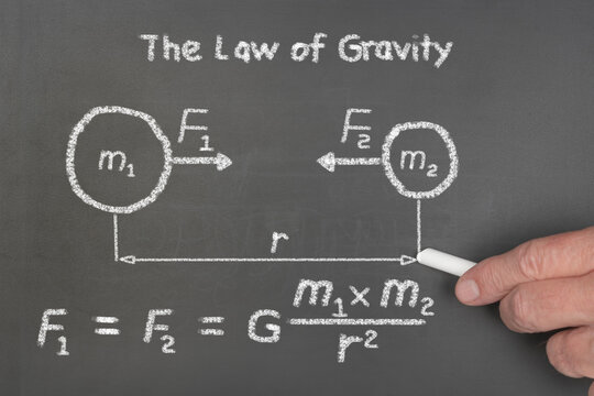 Law of gravity Diagram