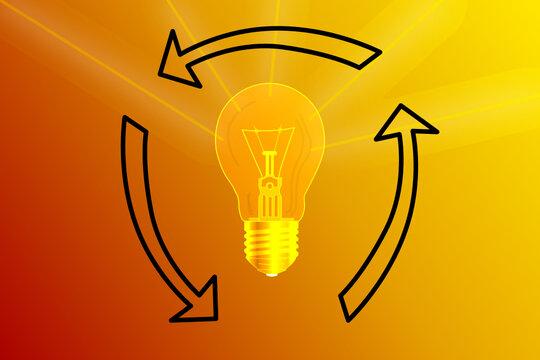 Licht Kreislauf