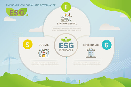ESG banner web icon for business and organization, Environment, Social, Governance, corporate sustainability performance for investment screening infographic.