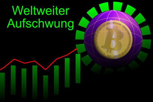 Weltweiter Aufschwung Bitcoin