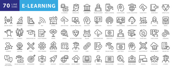 Obraz Electronic learning icons Pack. Thin line icons set. Distance learning collection set. Simple vector icons - fototapety do salonu