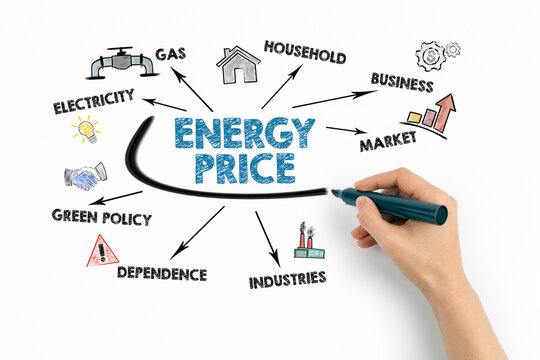 Energy Price. Electricity, Gas and Green Policy concept. Chart with keywords and icons on white background