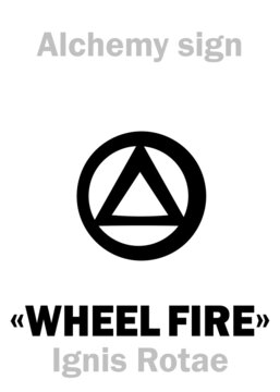 """Alchemy Alphabet: The """"WHEEL FIRE"""" (Ignis Rotae / Ignis rotam), also: Ignis circulatorius, Ignis reverberius (Reverberating fire) — i.e. the firing / roasting the substance around from all sides."""