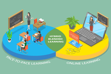 Obraz 3D Isometric Flat Vector Conceptual Illustration of Hybrid Learning, Studing Both from Home and Face to Face - fototapety do salonu