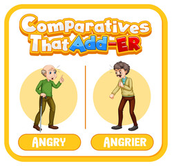 Comparative adjectives for word angry