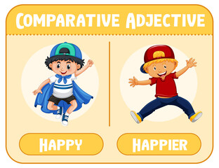 Comparative adjectives for word happy